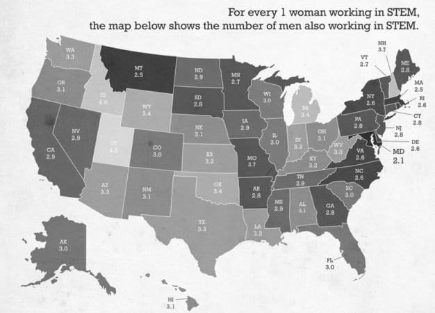 THE AV REPORT: Which States Have The Smallest Gender Gap In STEM Occupations? 1