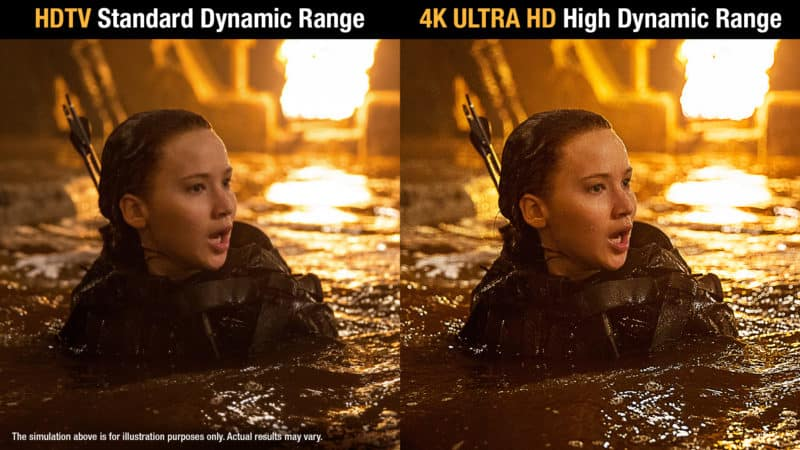 hungergame_hdr_split_screen2