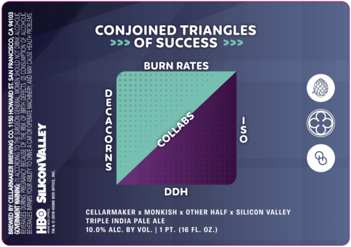 Cellarmaker Conjoined Triangles of Success